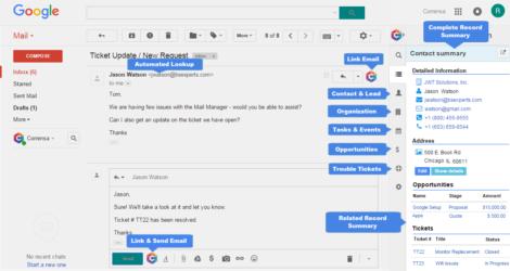 Gmail & VTiger Integration