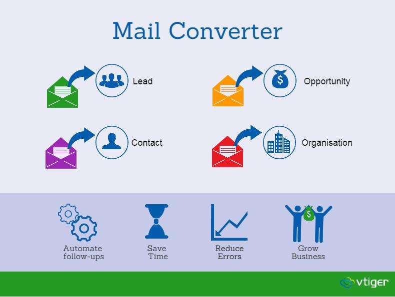 Vtigers-Mail-Converter