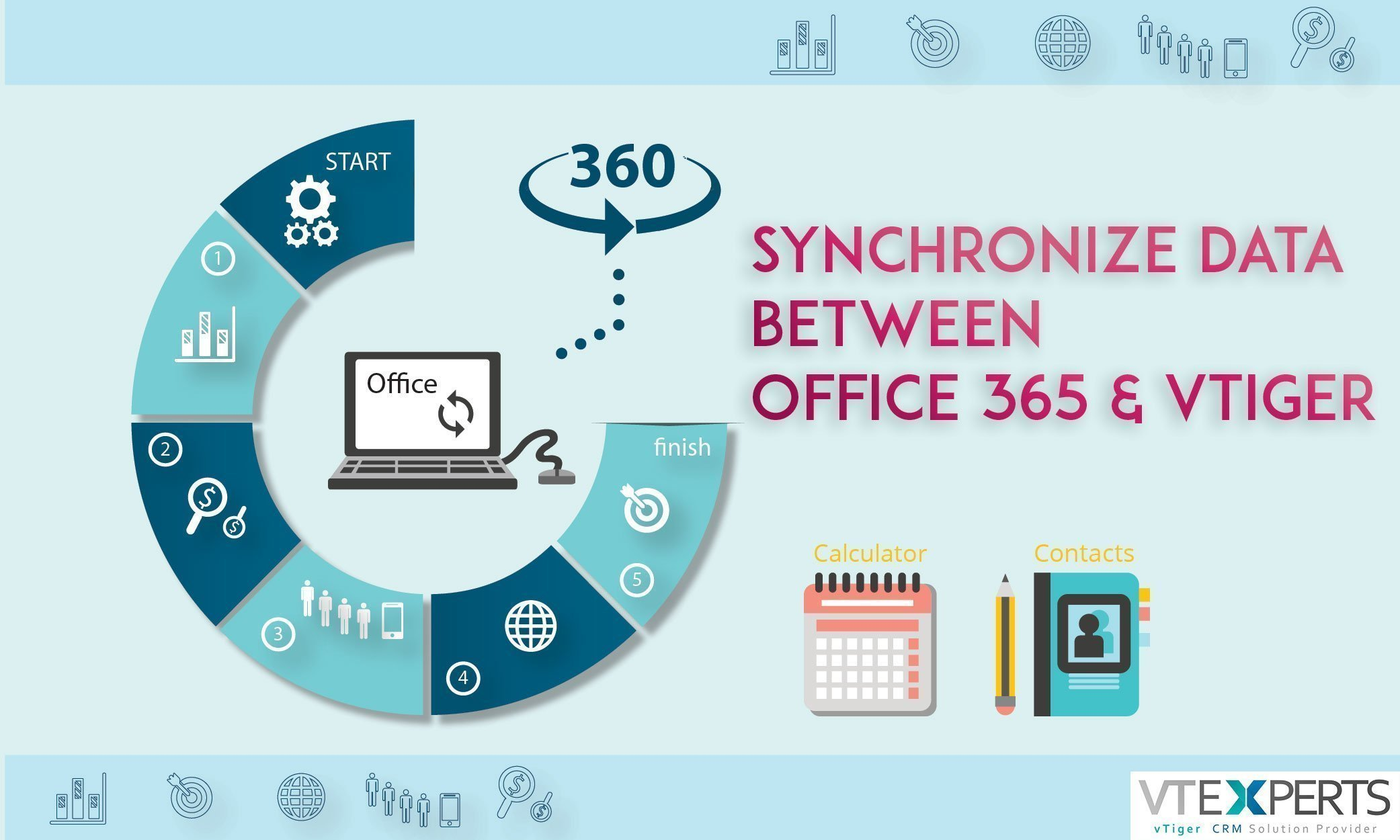 Integrating Office 365 With VTiger For Data Synchronization