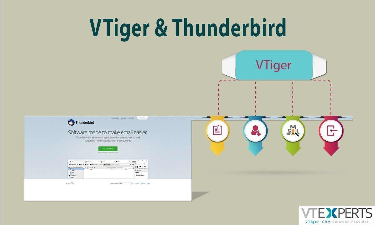 Advantages Of VTiger & Thunderbird Integration - VTiger Experts