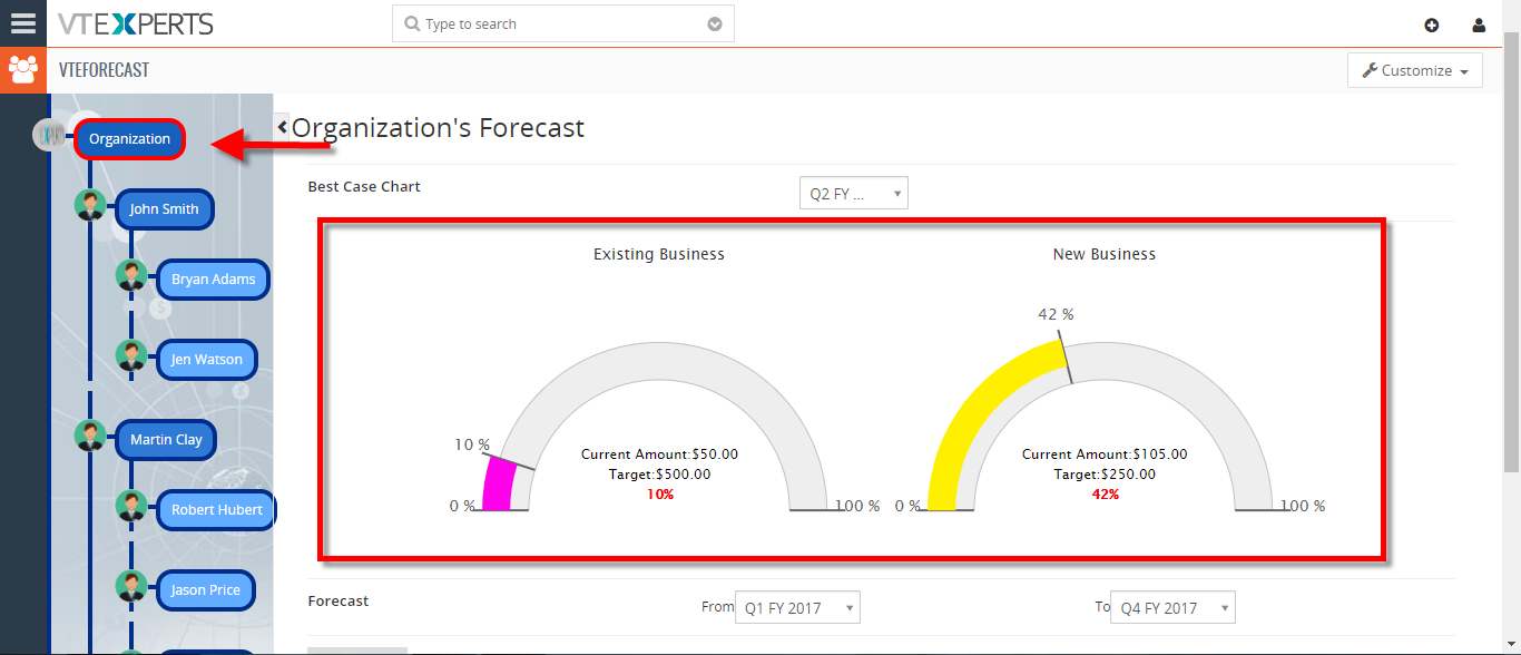 view your sales opportunity forecast by sales rep in vtiger 2