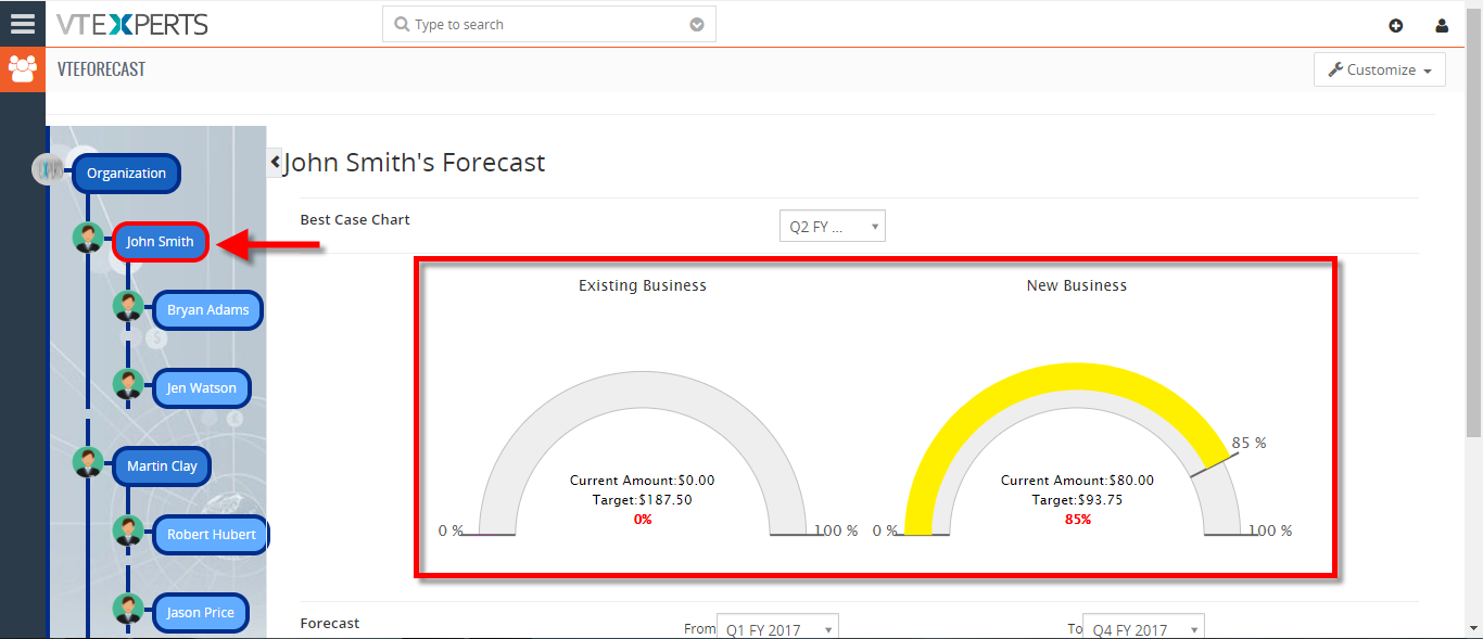 view your sales opportunity forecast by sales rep in vtiger 3